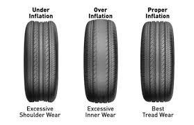 Poirier's tire pressure